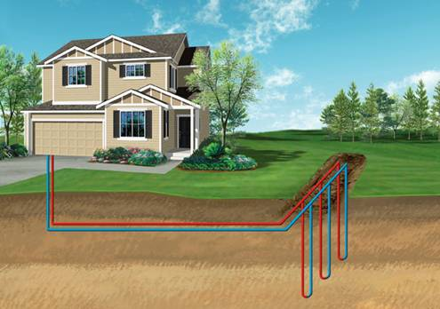 GeoThermal systems by Kellam Mechanical